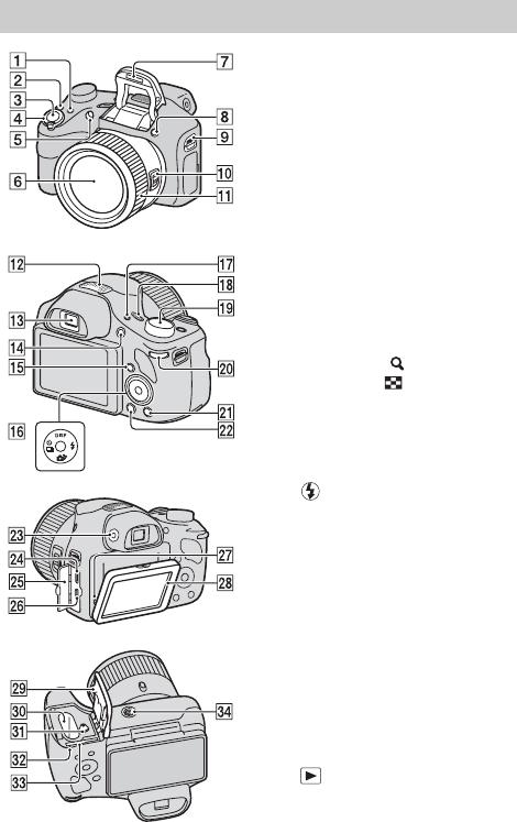 Sony Cyber Shot Dsc Hx300 Instruction Manual
