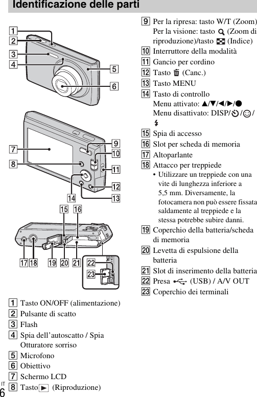 Caricabatterie Sony Genuine originale BC-CSNB Macchina