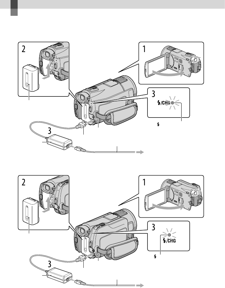 Sony Handycam Hdr Cx550 Users Manual CX550/CX550V/XR550/XR550V