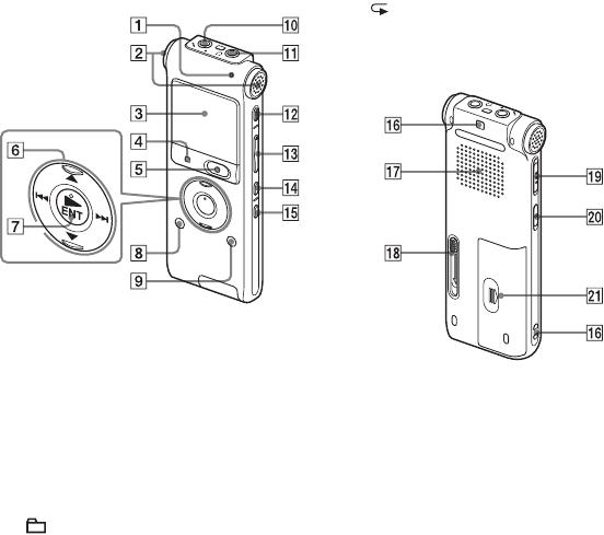 Sony Icd Ux200 Users Manual UX200/UX300/UX200F/UX300F