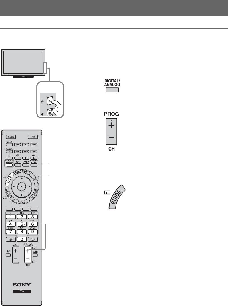 Sony Kdl 32Ex72X Users Manual 55EX72x