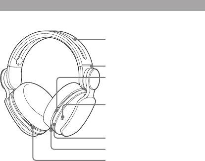 Sony Ps3 Wireless Stereo Headset Cechya 0086 Instruction