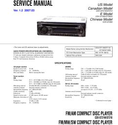 sony cdx gt11w wiring diagram electrical wiring diagrams sony car stereo cdx gt21w wiring diagram [ 1240 x 1642 Pixel ]