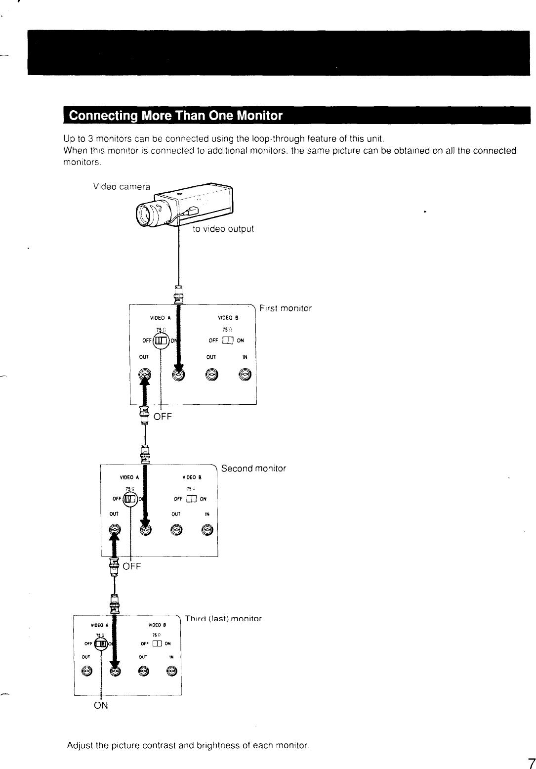 Sony Computer Monitor Ssm 121 Users Manual