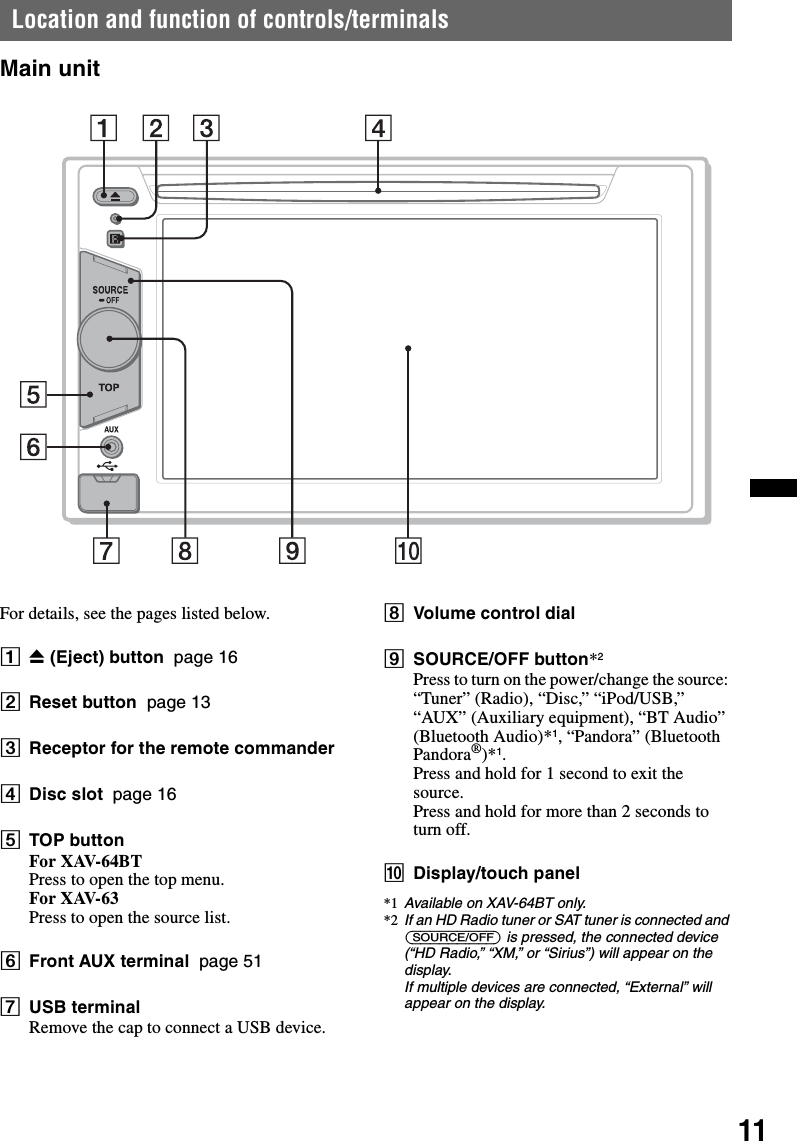 hight resolution of 11location and function of controls terminalsmain unitfor details see the pages listed below sony xav64bt av center user manual
