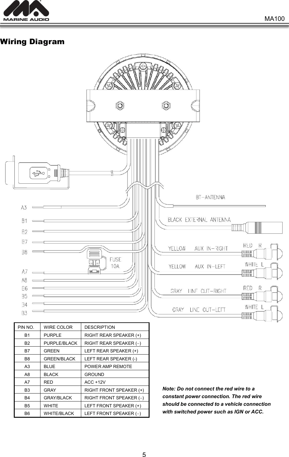 Sounding Audio MA100 Marine audio stereo User Manual