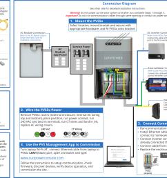 ethernet wiring diagram wiki [ 2491 x 1582 Pixel ]