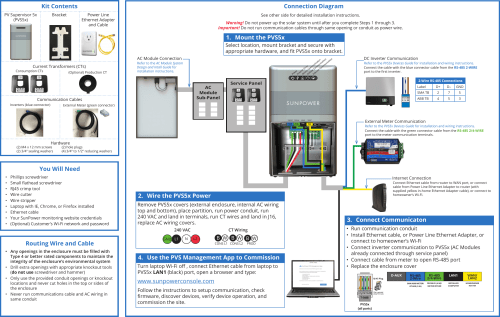 small resolution of ethernet wiring diagram wiki