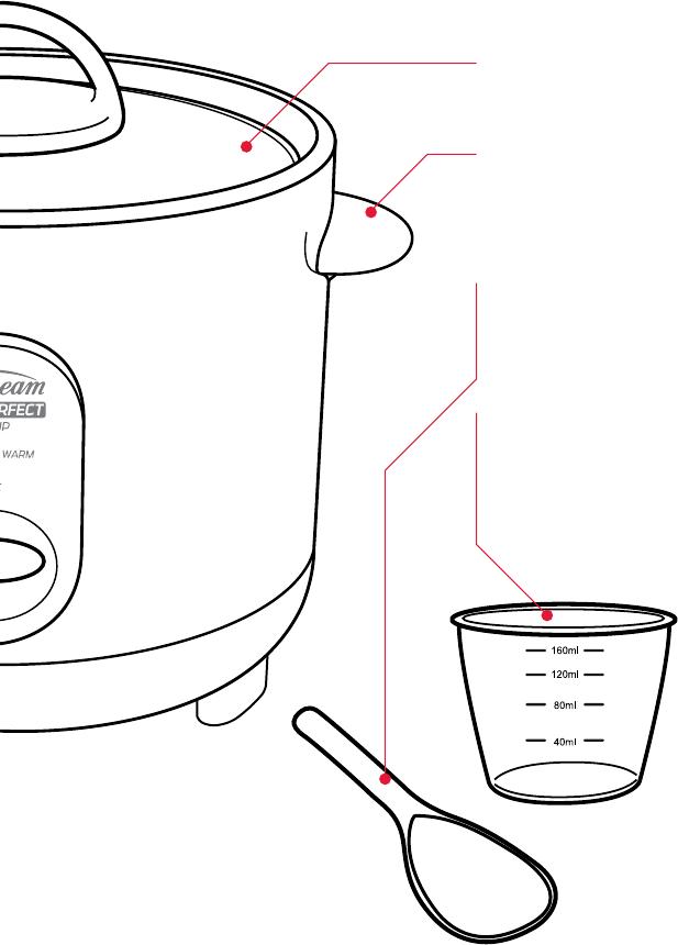 Sunbeam Rice Cooker Rc2350 Users Manual