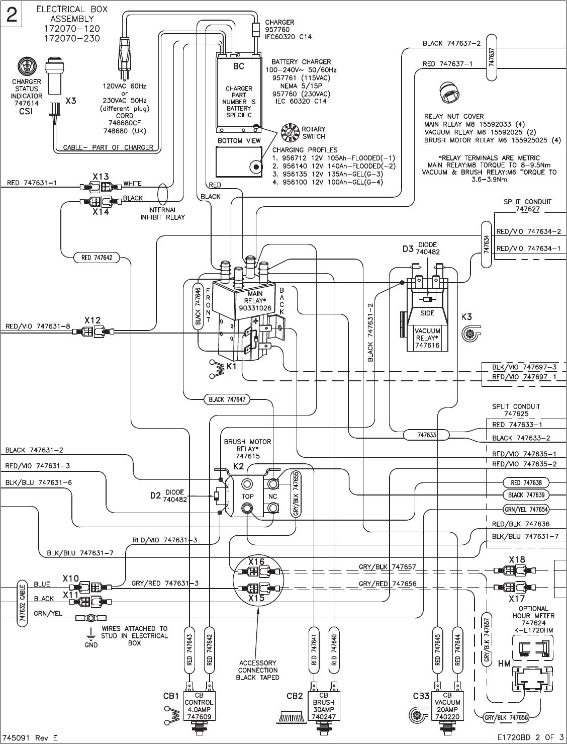 988720PB PHX20 Parts Catalog Rev E Powerboss phoenix 20