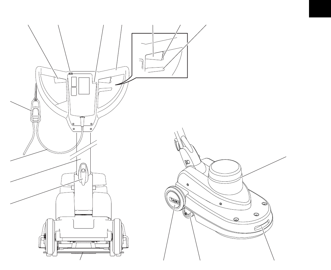 Sweepscrub Taski Ergodisc Omni Floor Machine Operators