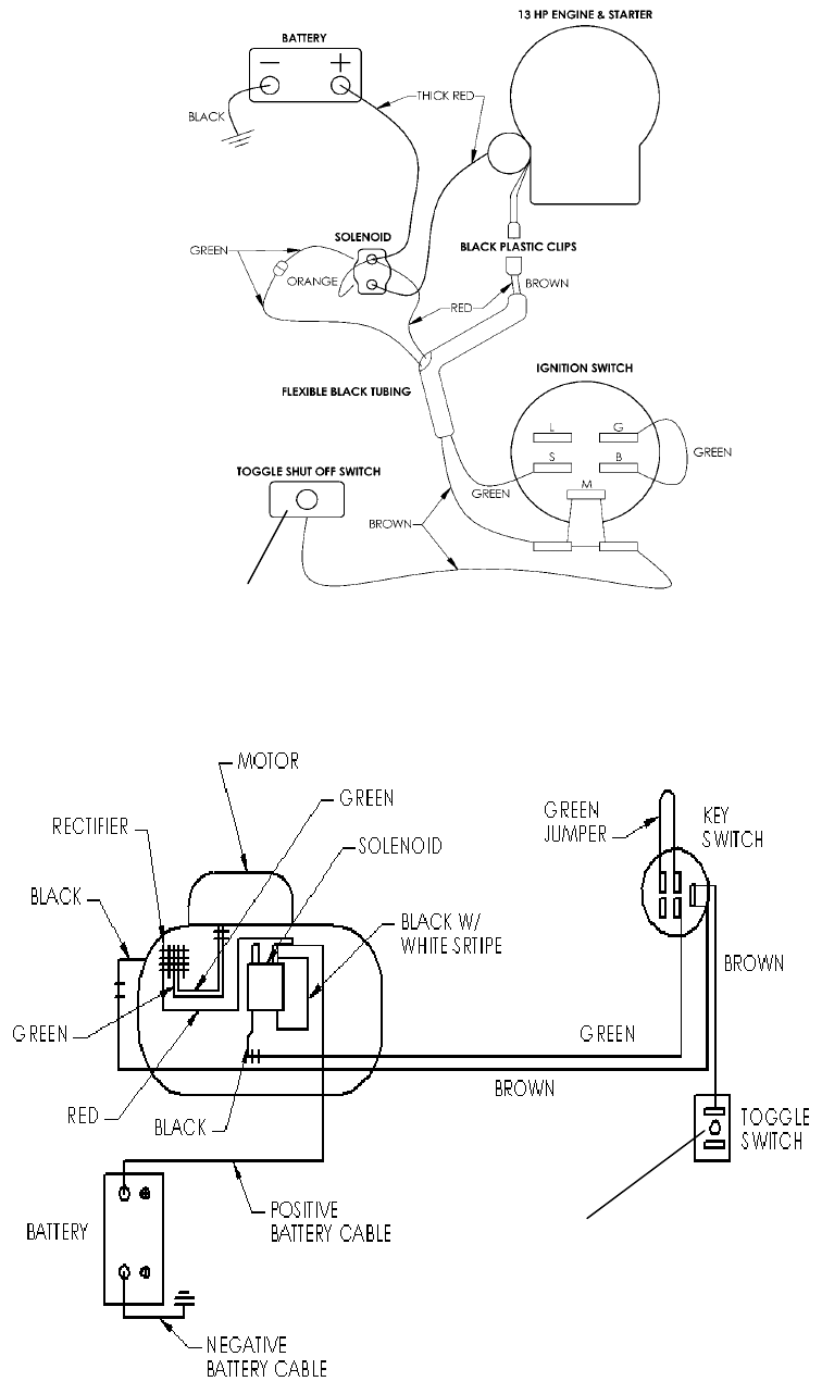 medium resolution of attach red tether here electric start wiring schematic