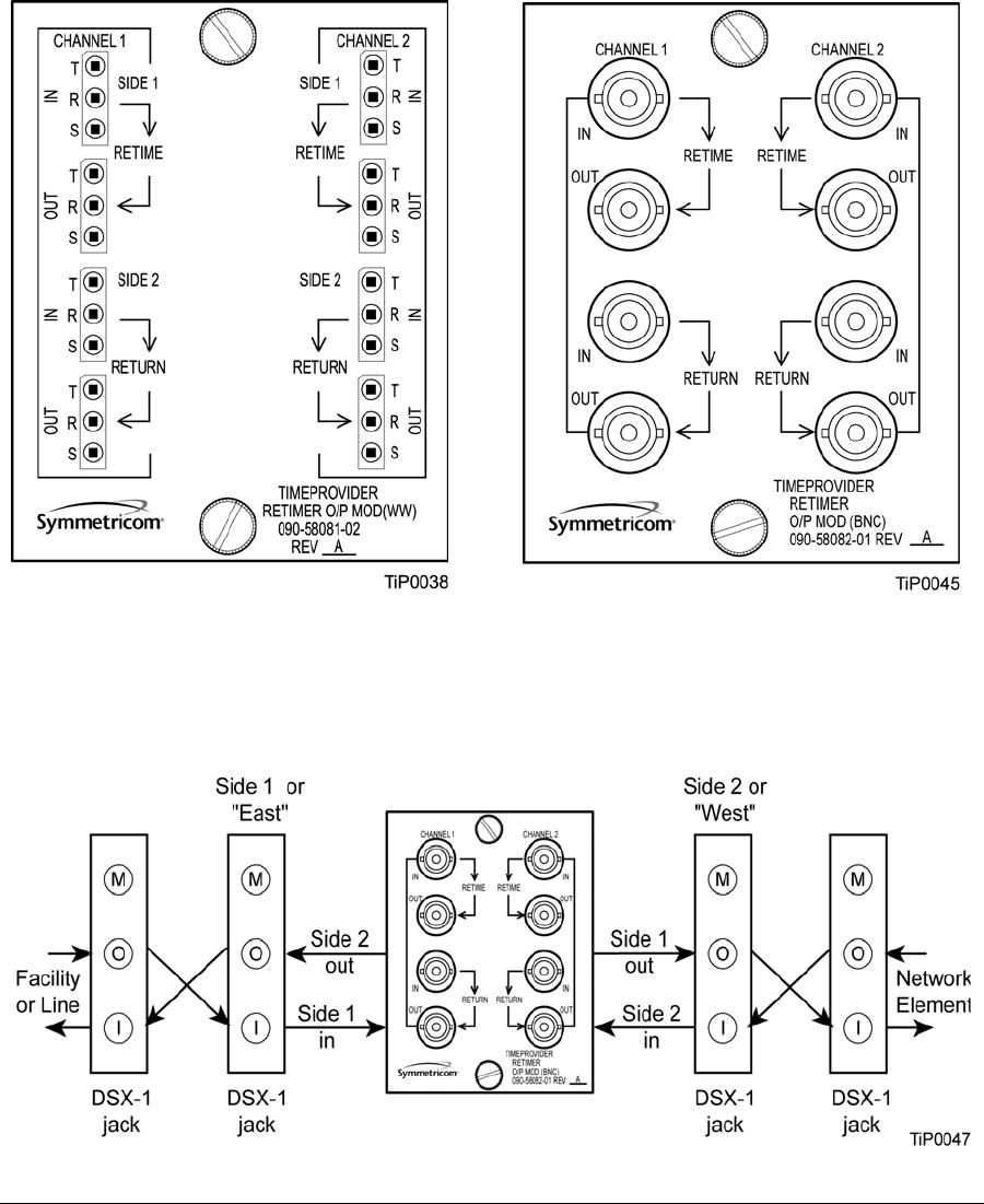 Symmetricom 1000 Users Manual