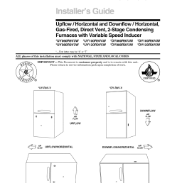 a ground joint union and a manual gas shutoff valve should be installed ahead of the unit heater controls to permit servicing download trane furnace pdf  [ 1224 x 1584 Pixel ]