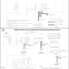 Fan Coil Unit Wiring Diagram 1978 Porsche 924 Trane Xl800 Friedrich Diagrams