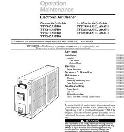 trane bwv724a100d1 air handler wiring diagram example electrical trane wiring diagrams model fine trane air handler [ 1224 x 1584 Pixel ]