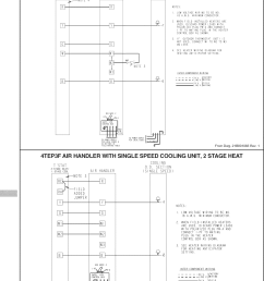 page 8 of 12 trane air handler indoor blower evap manual l0905036 [ 1155 x 1528 Pixel ]