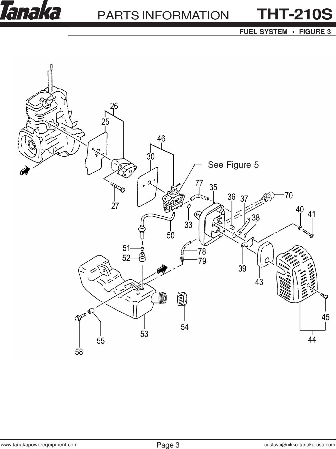 Tanaka Tht 210S Users Manual