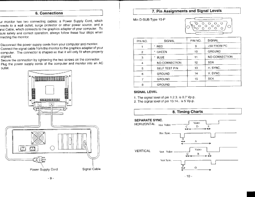 small resolution of tatung connector diagram wiring diagram showtatung c7tz crt color monitor 17 1024 x 768 ni user manual 8 tatung connector diagram
