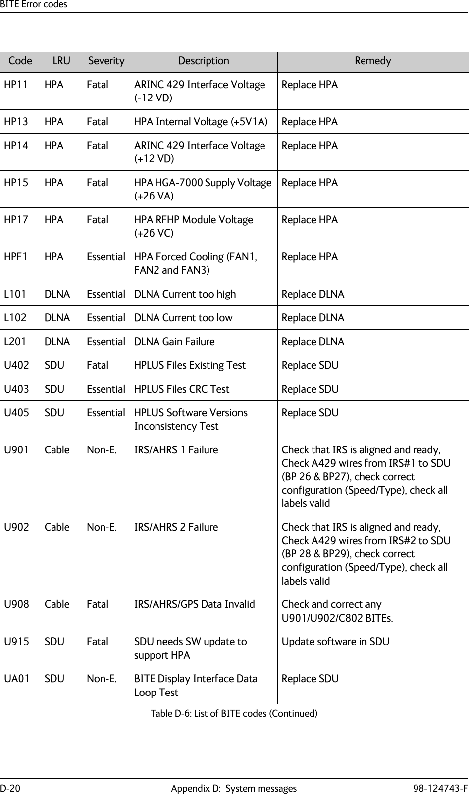 hight resolution of thrane and thrane a s aviator700 satellite transceiver for inmarsat swift broadband service user manual 98 124743