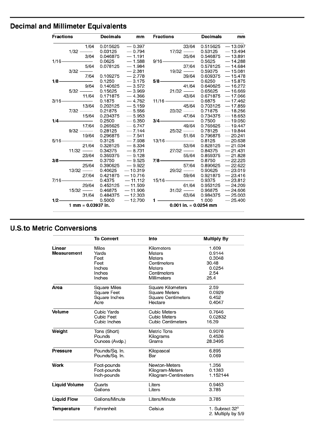 Toro 5700 D Multi Pro User Manual To The 5a8792ea a33b
