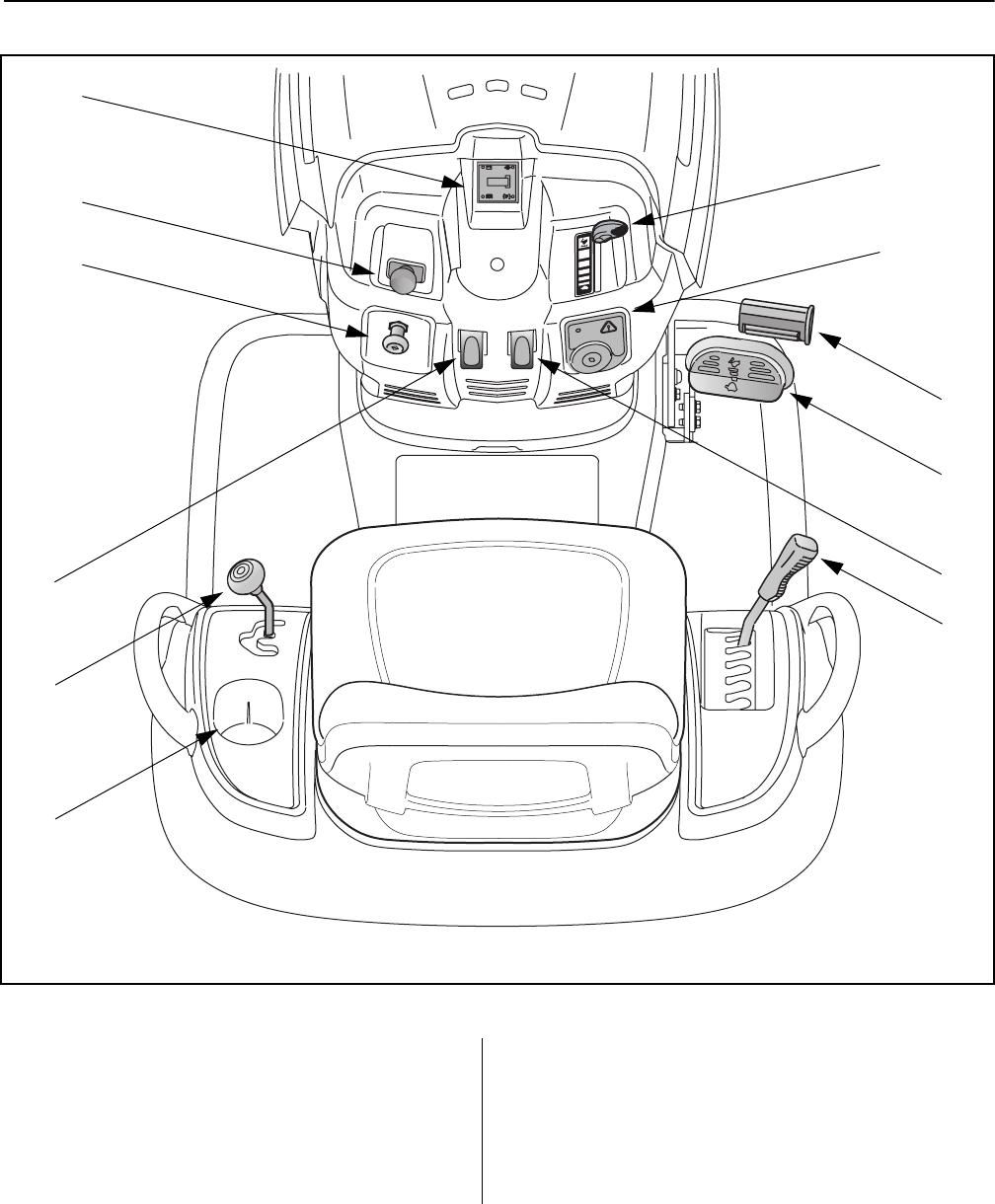 Toro Lx500 Users Manual 769 02256A