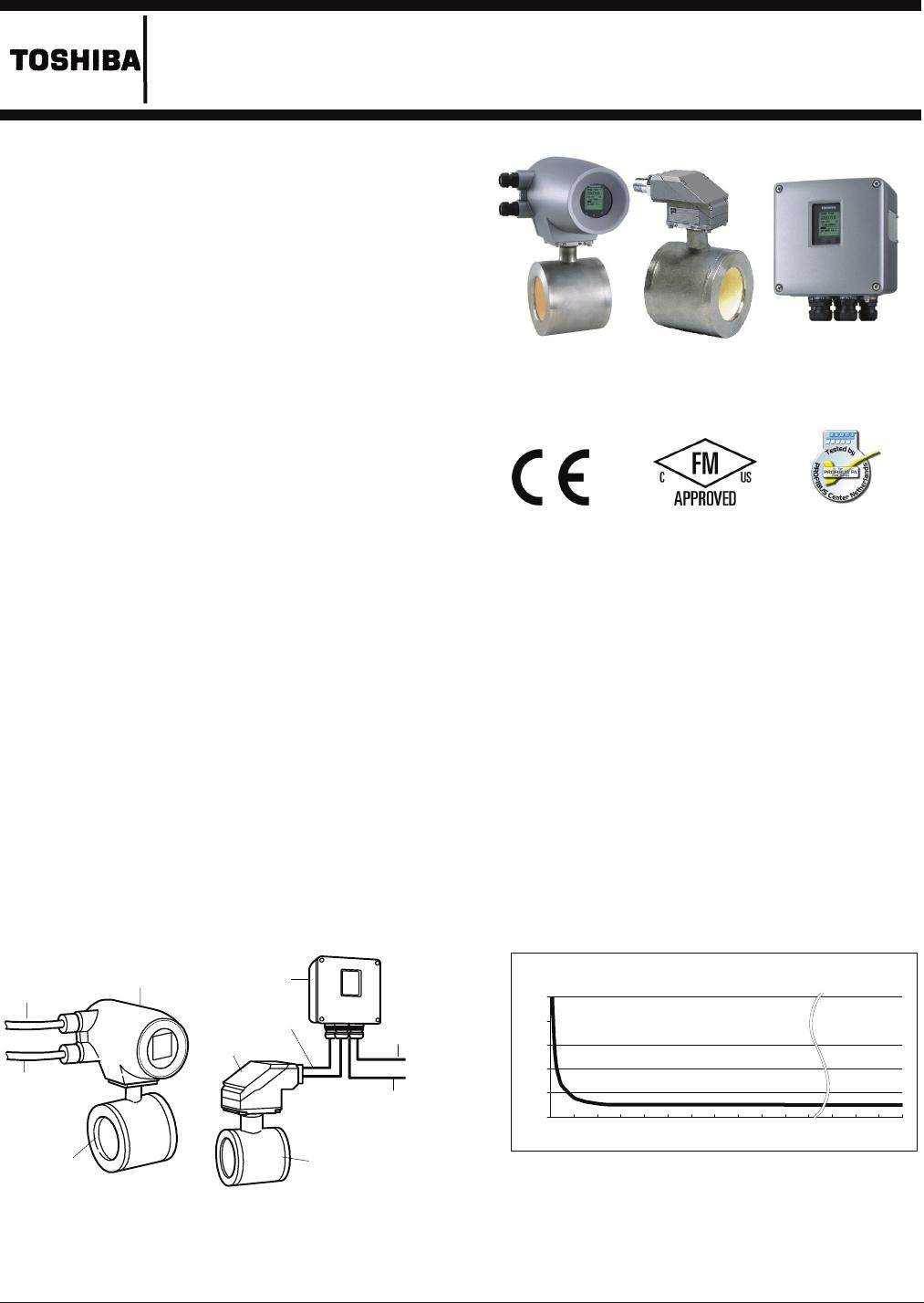 Toshiba LF410LF602 LF410_EJL114B_ User Manual To The