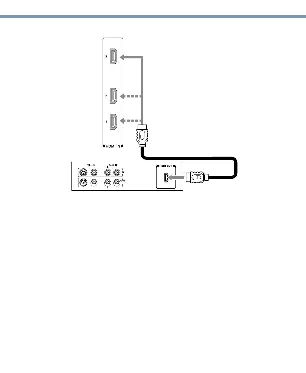Toshiba 23L1350U Users Manual