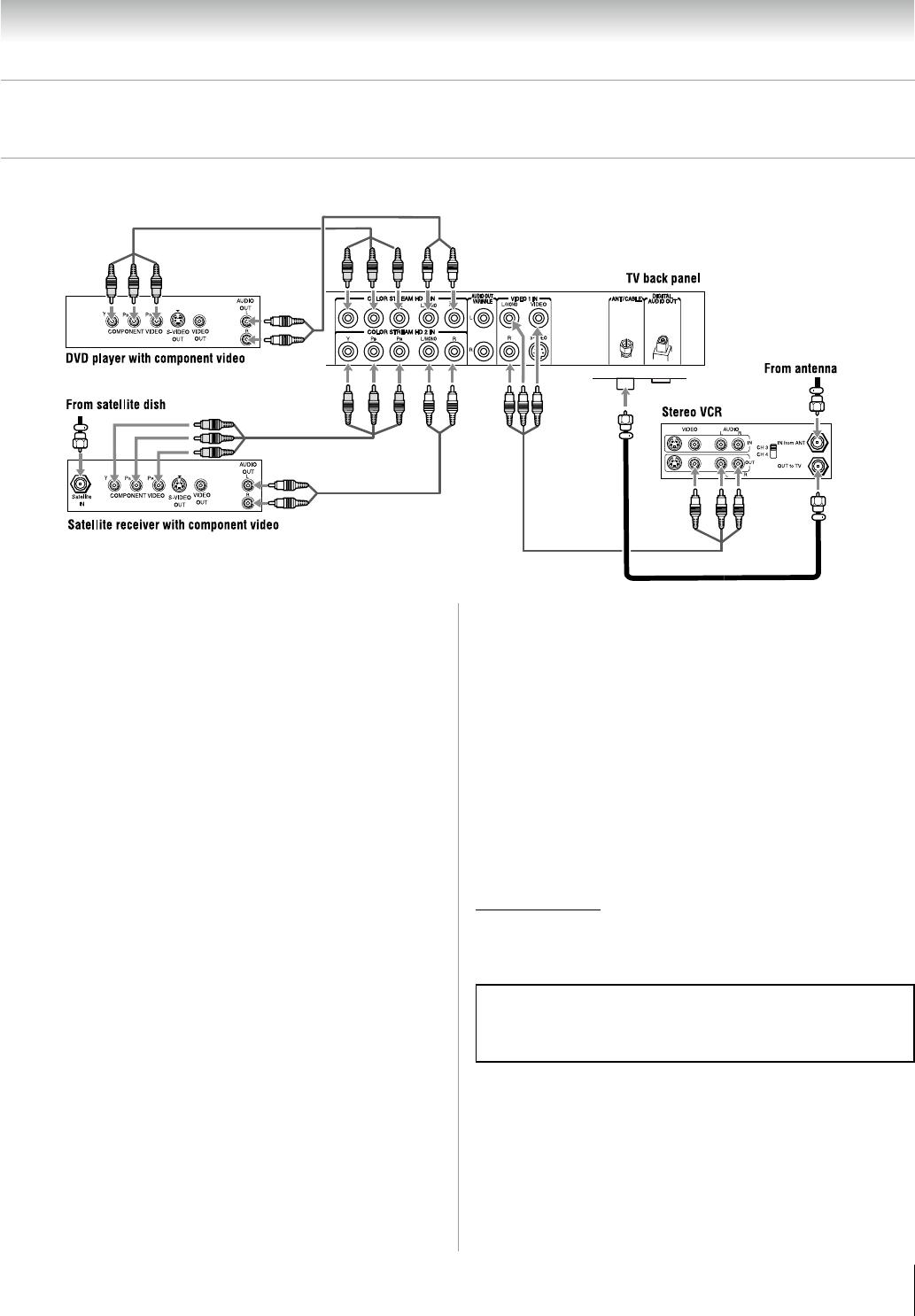 Toshiba 37Av502U Owners Manual