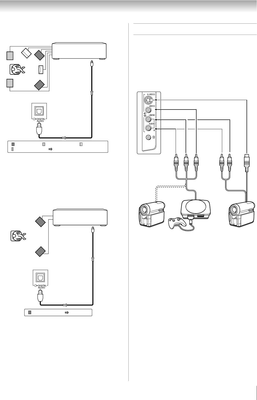Toshiba 42Xv550A 560A Users Manual