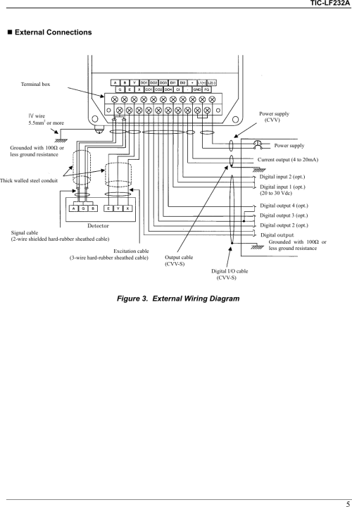 small resolution of page 5 of 8 toshiba toshiba electromagnetic flowmeter converter tic