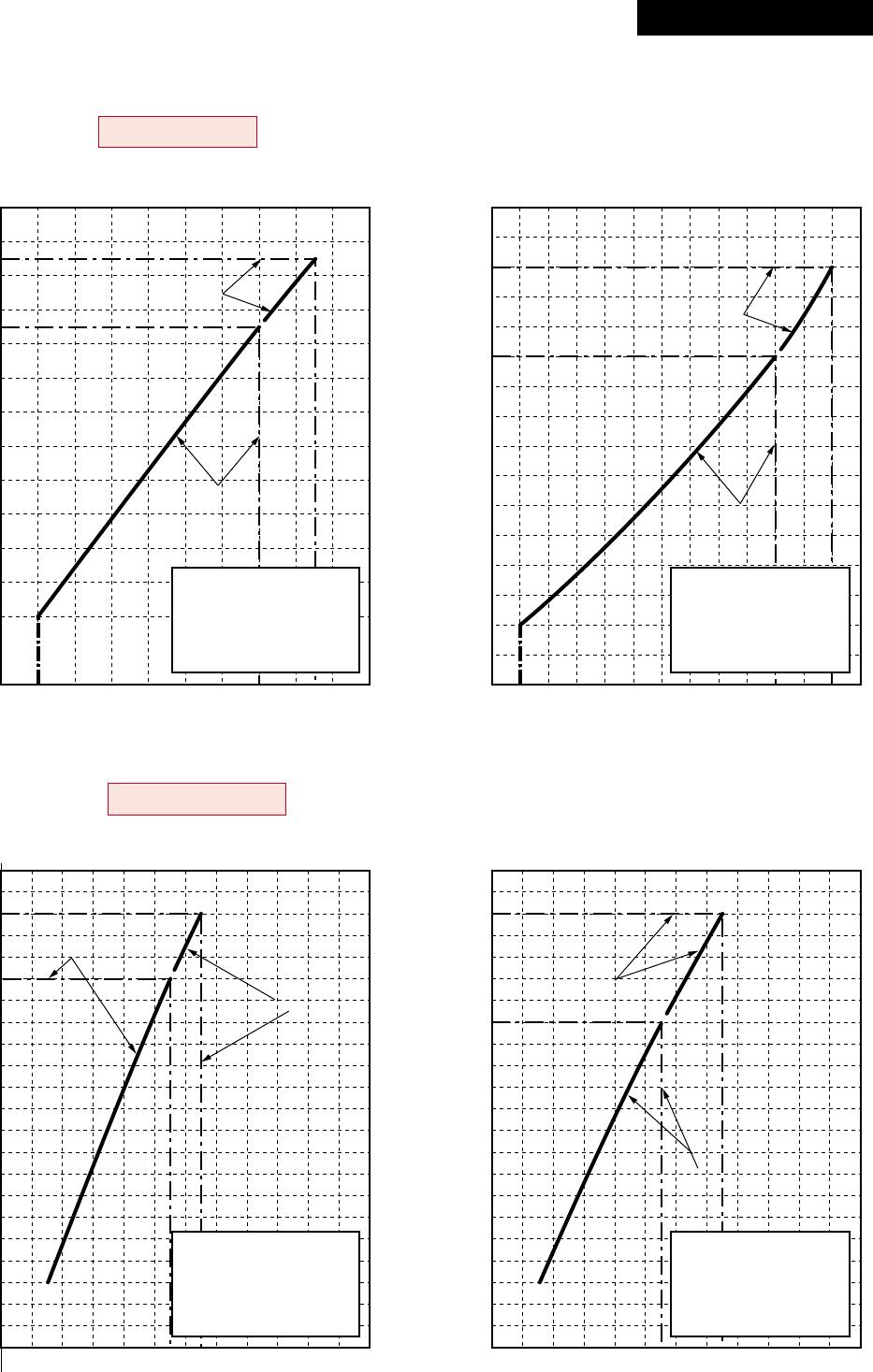 Toshiba Rav Sm1102Ct E Service Manual