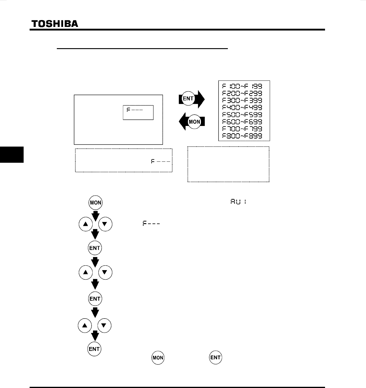 Toshiba Tosvert Vf S9 Users Manual