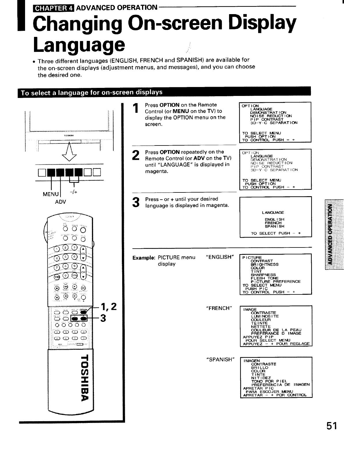 Toshiba Tw56D90 Users Manual