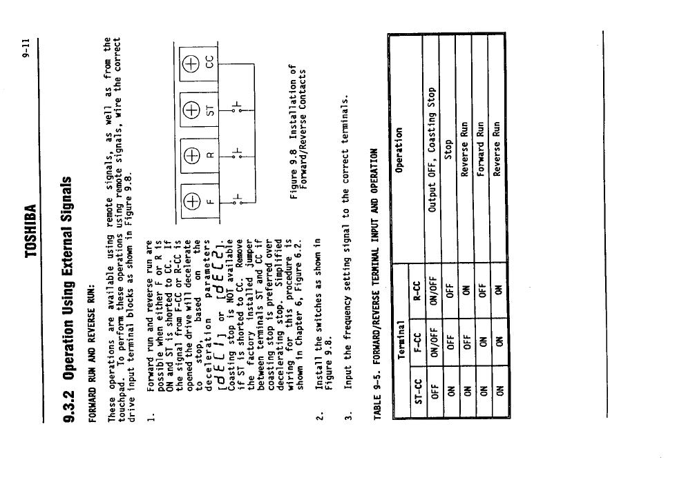 Toshiba Vf Sx Operation Manual