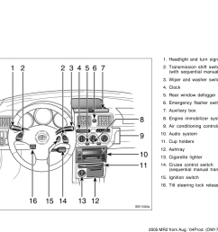 mr2 clock diagram wiring diagram for you mr2 clock diagram [ 1176 x 935 Pixel ]