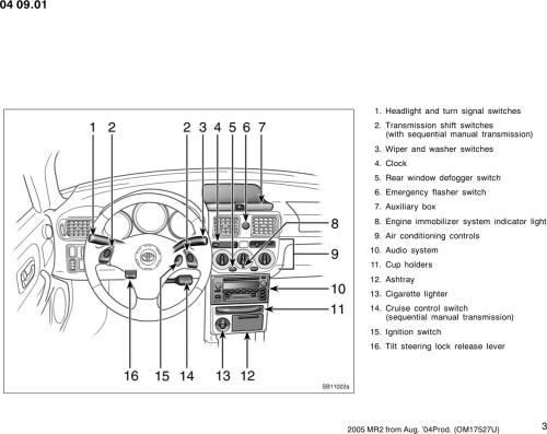 small resolution of mr2 clock diagram wiring diagram for you mr2 clock diagram