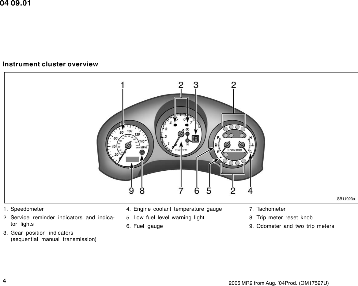 hight resolution of mr2 clock diagram wiring diagram for you mr2 clock diagram