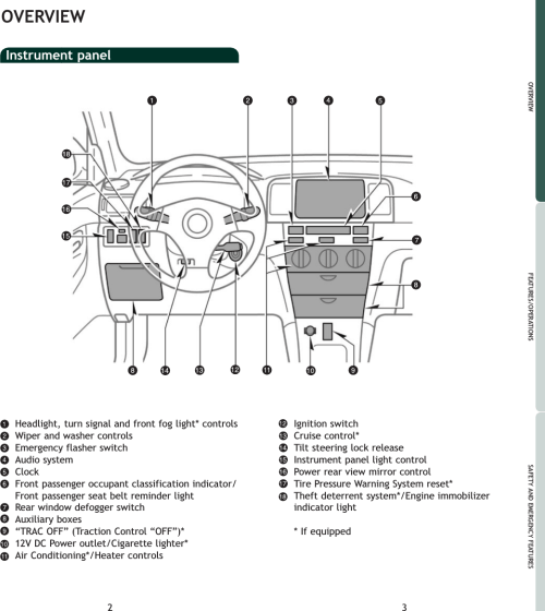 small resolution of page 4 of 12 toyota toyota 2007 toyota corolla reference