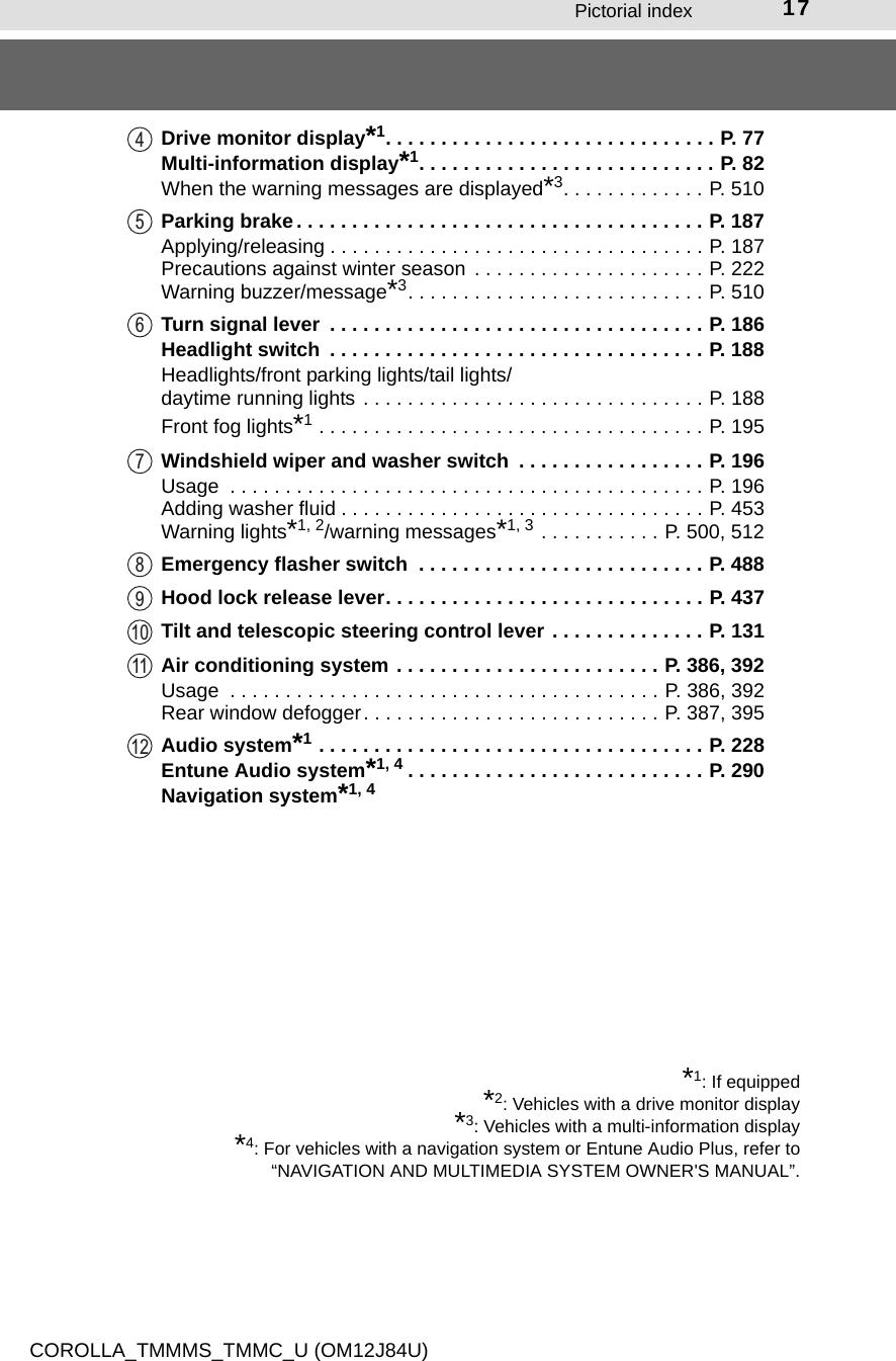1988 Toyota Corolla Owners Manual