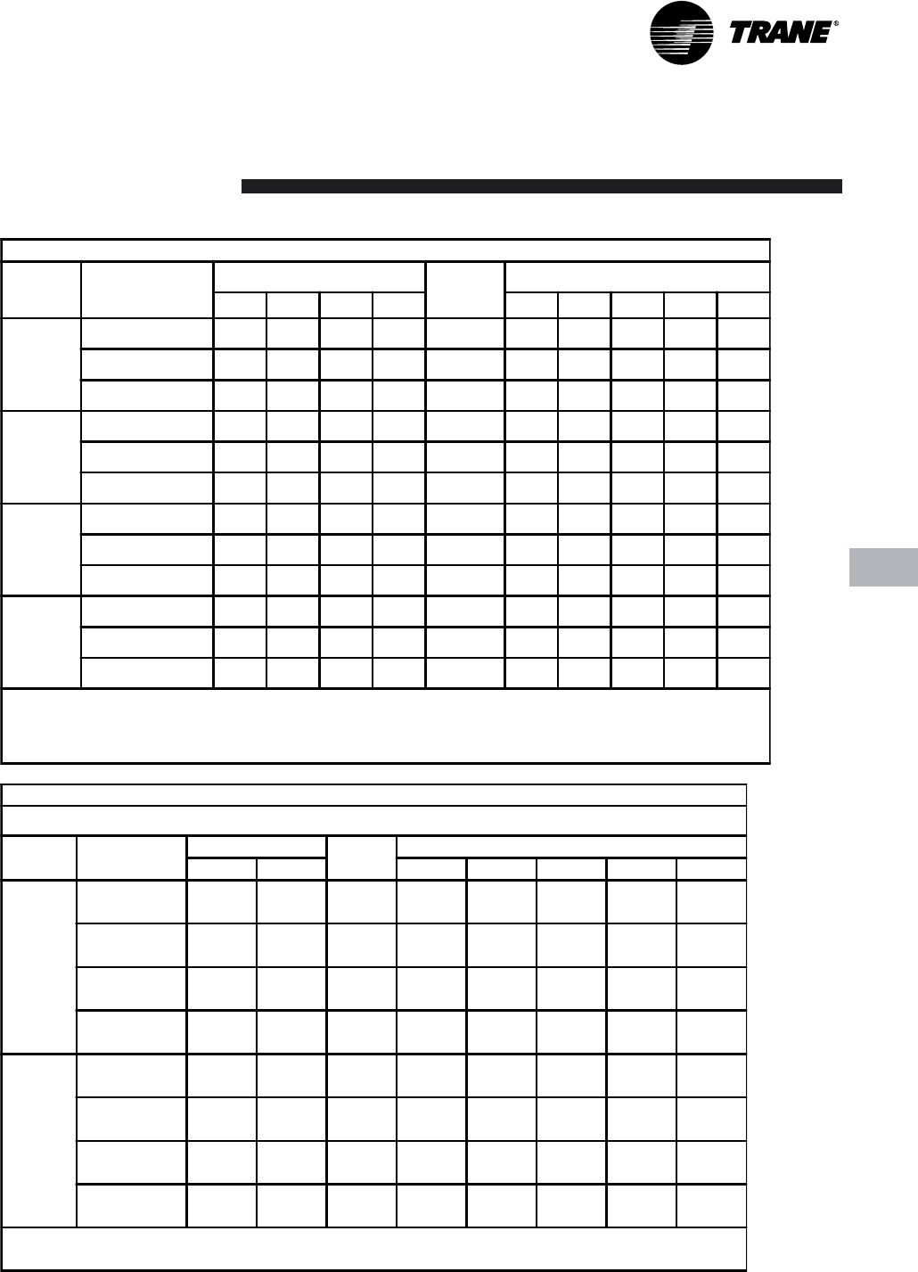 Trane 80 Users Manual 221682_5.p65