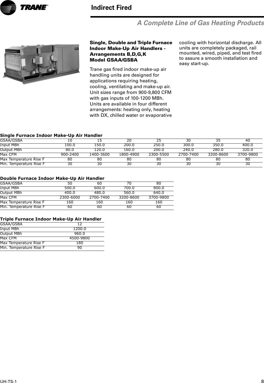 trane air handler wiring diagram cnc schematic diagrams xl13c repair