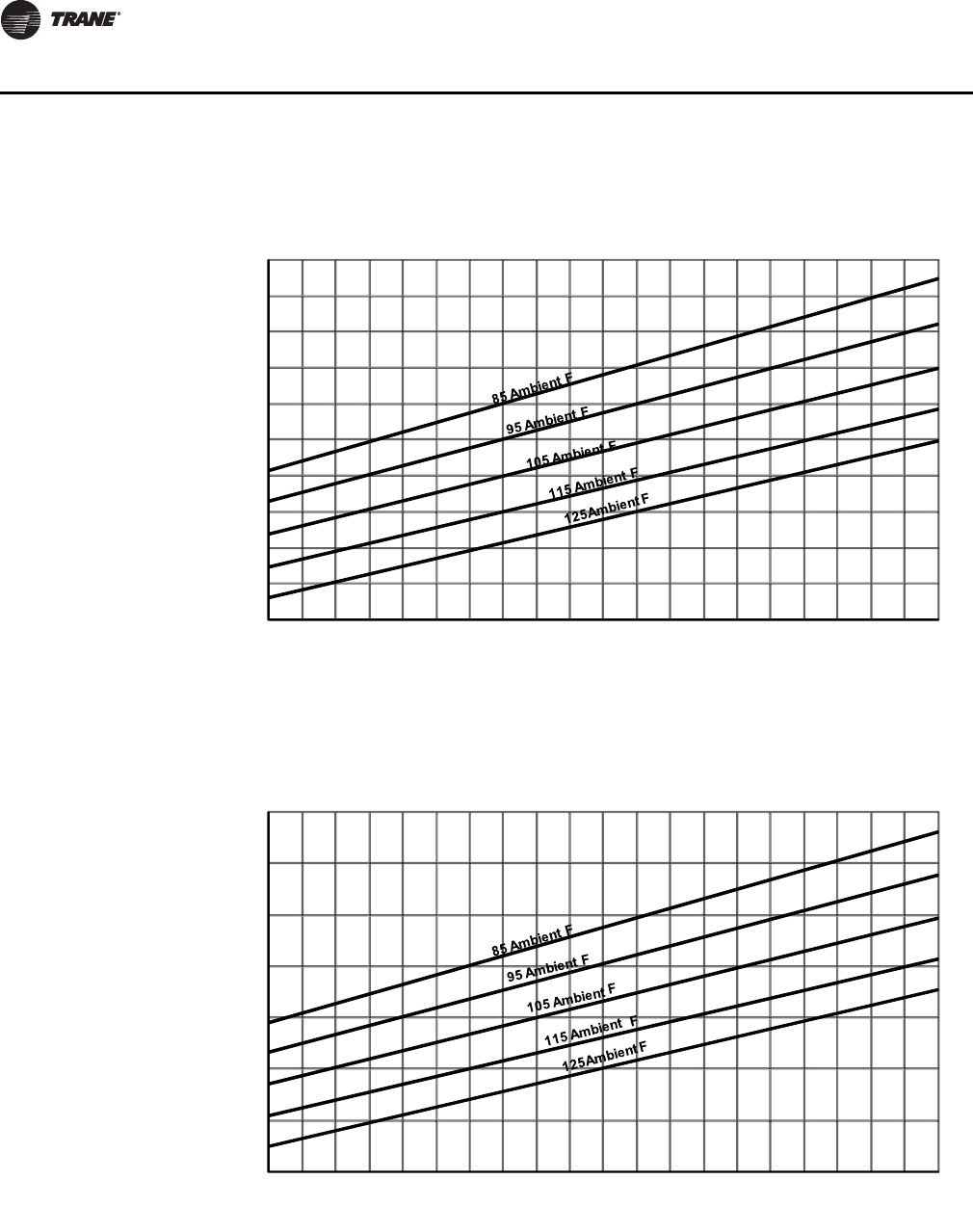 Trane Rauj Cauj 20 To 120 Tons Catalogue SS PRC030 EN (03