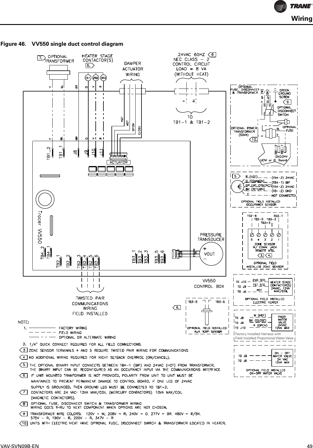 trane vav wiring diagram where are your appendix located uc400 bacnet integration uc 600