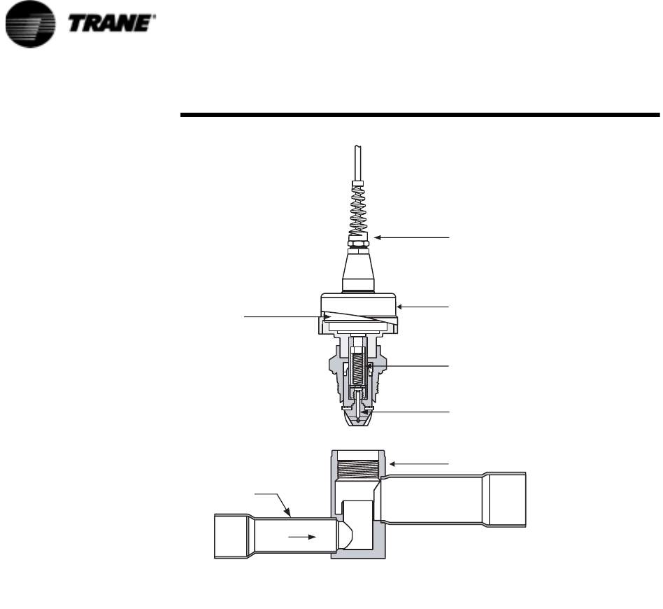 Trane Rtaa 70 125 Ton Users Manual RTAA_SB
