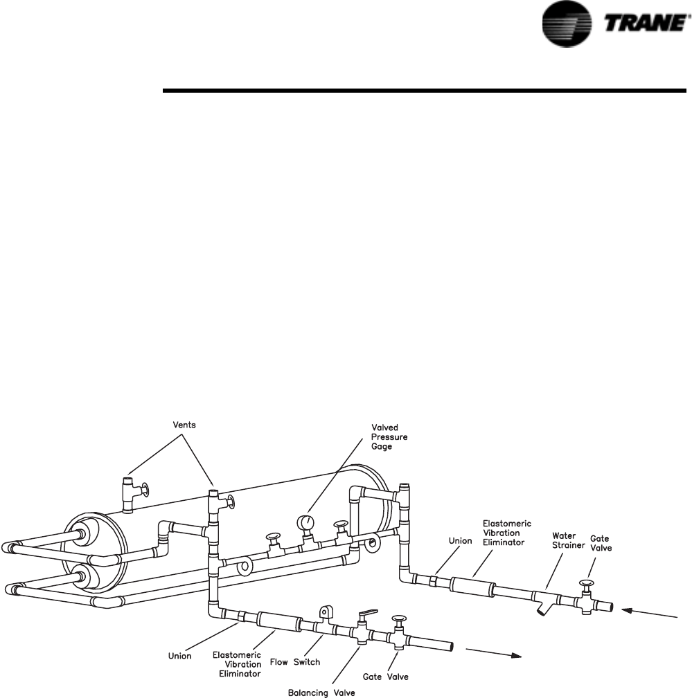 Trane Rtac 140 400 Users Manual SVX01F EN 01/01/2006 IOM