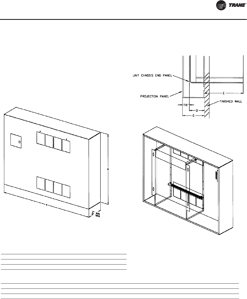 Dimensions and weights