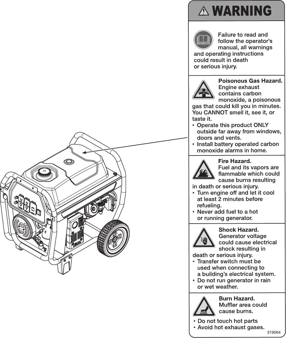 Troy Bilt 6250 Watt Portable Generator Users Manual