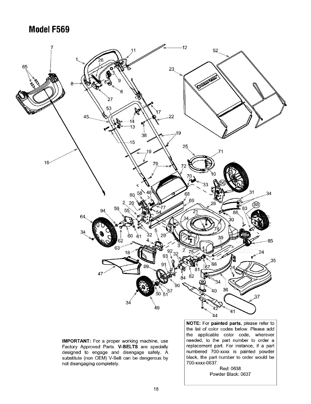 Troybilt 12AF5690711 User Manual LAWNMOWER Manuals And