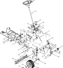 troybilt 13aq609g063 user manual lawn tractor manuals and guides l0403339 [ 1092 x 1465 Pixel ]